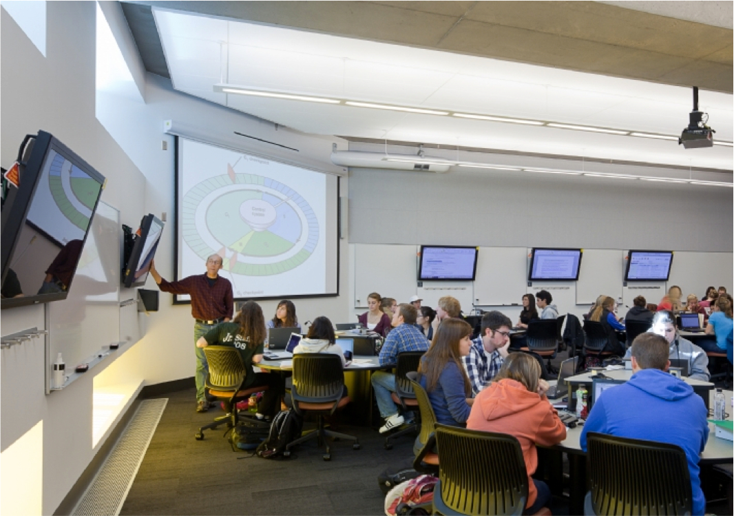 Innovative Primary Classrooms ~ Converged education the revolution